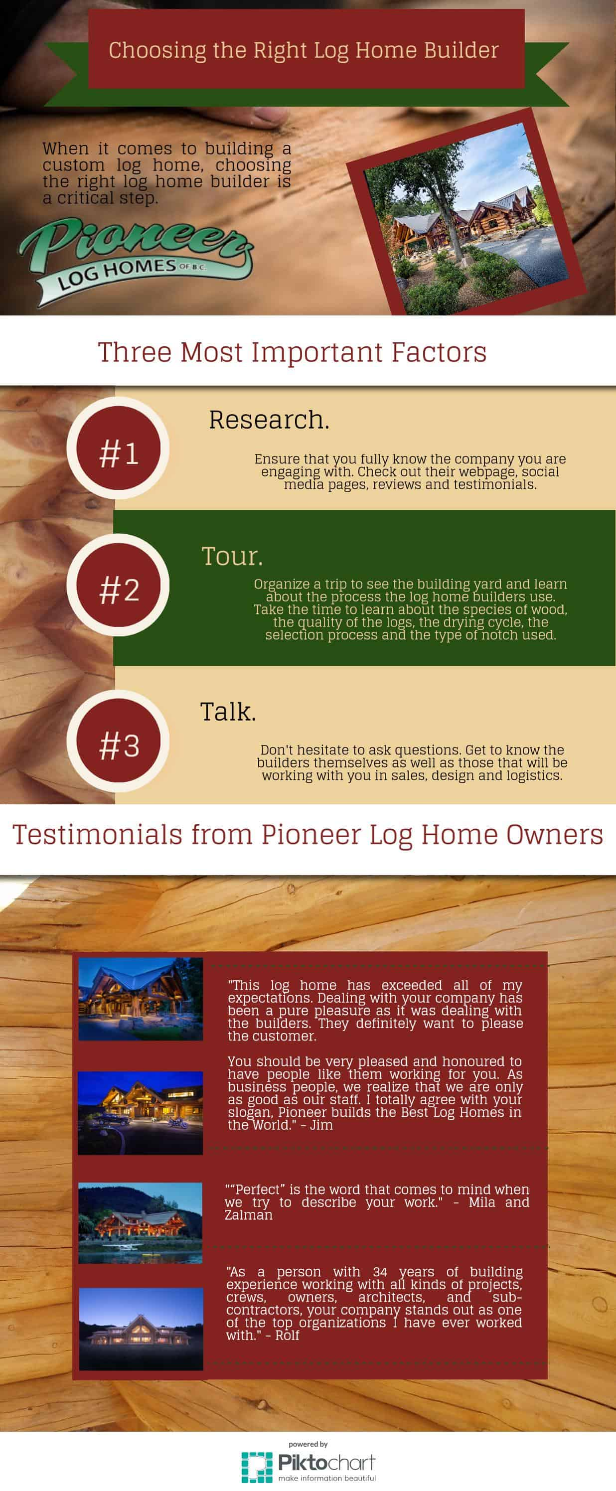 Choosing The Right Log Home Builder Infographic Blog